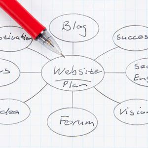 How much does website design cost
