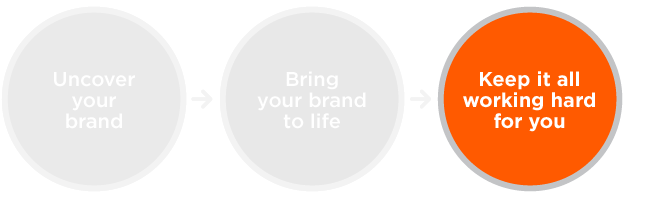 How to deliver your brand