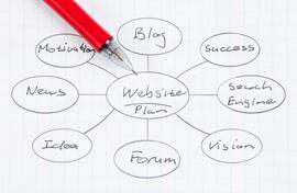Create-a-web-sitemap