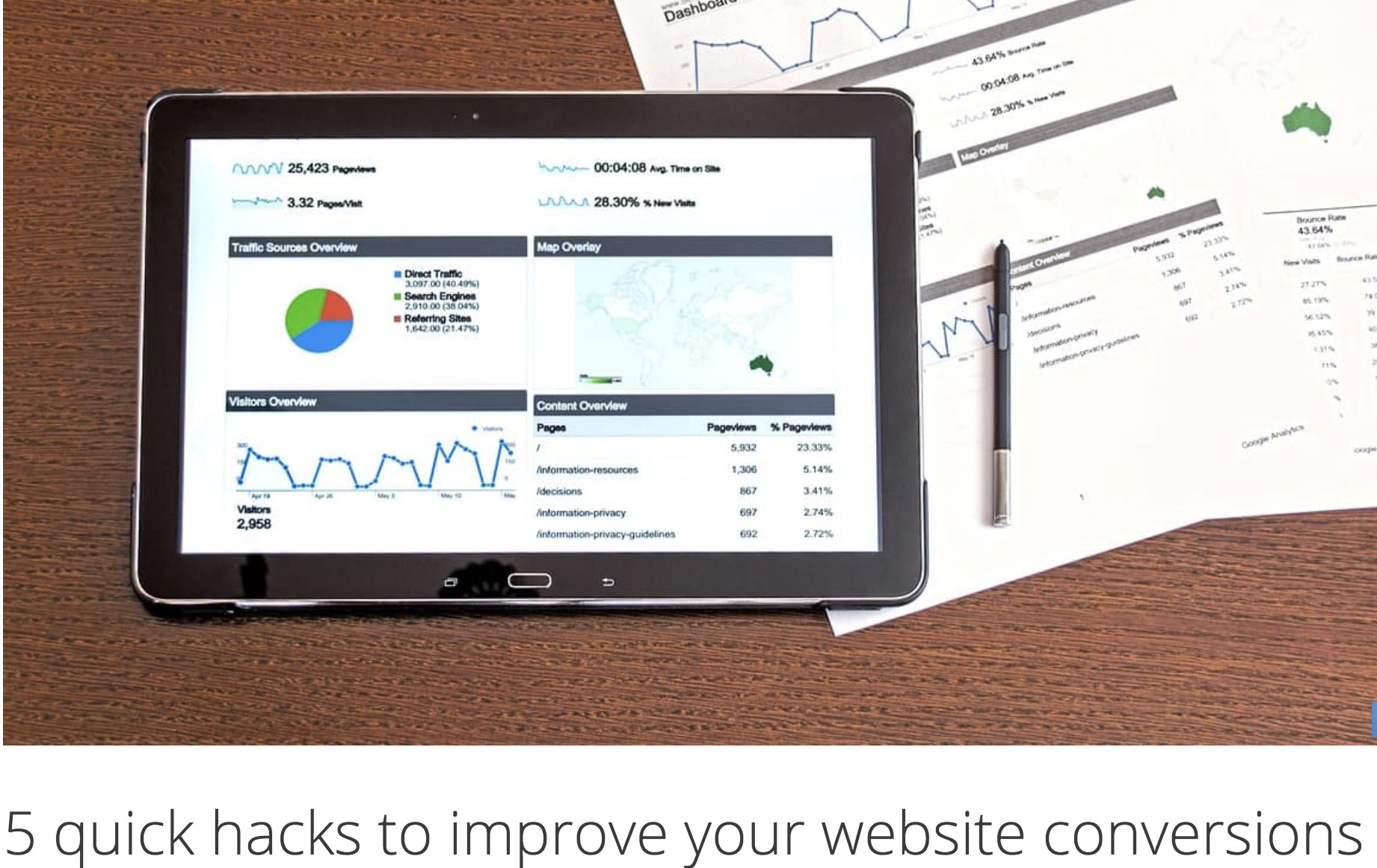 5 quick hacks to improve your website conversions