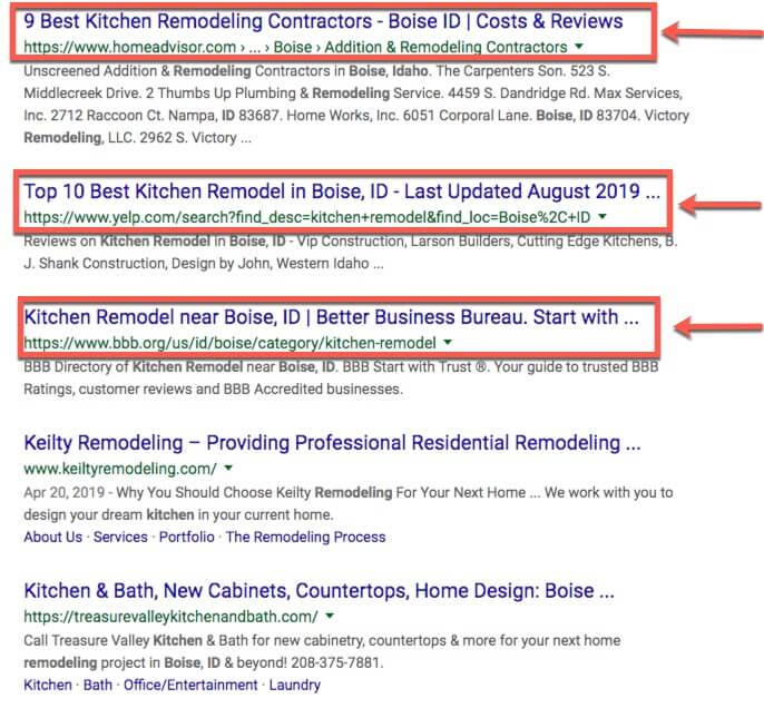 Search for Kitchen Remodelers Boise and you see how directories dominate the top search results